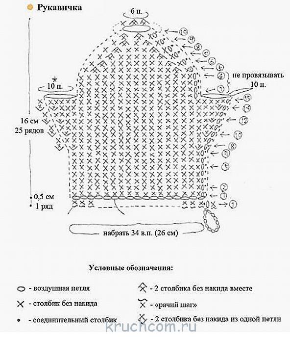 Вязание крючком варежек мочалок