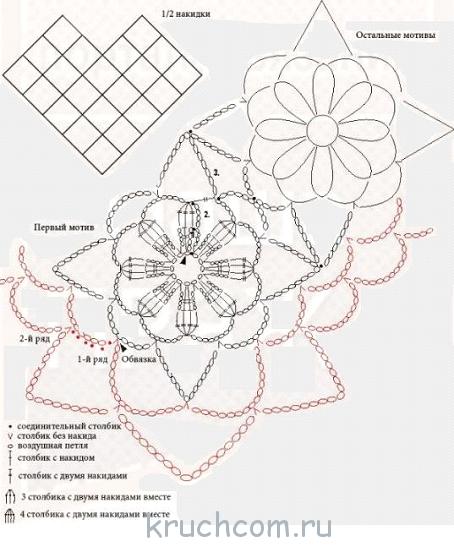 Вязание крючком пончо с подробными схемами 161