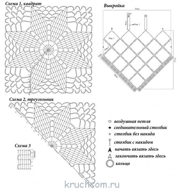 Схема вязания крючком накидки на плечи 67