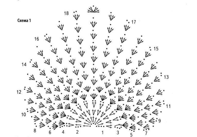 вязаные купальники бикини вязание крючком бесплатная схема фото