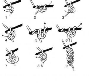 шнур гусеничка как вязать
