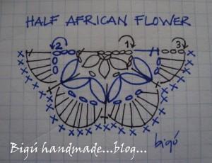 схема половины цветка