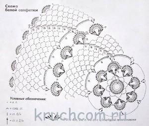 схема вязаной салфетки крючком