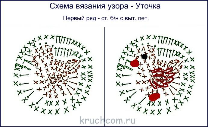 Картинки как вязать крючком мочалку крючком