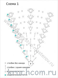 схема вязания панамки крючком