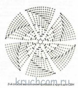 схема круга крючком