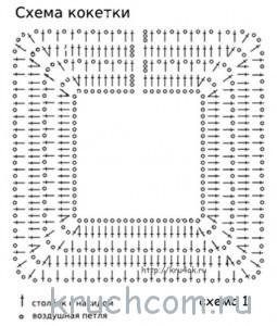 схема для вязания кокетки плятья крючком