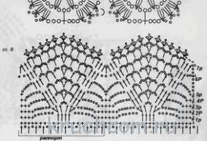 схема для вязания подола платья