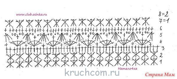 вязание ванессы монторо схемы описание
