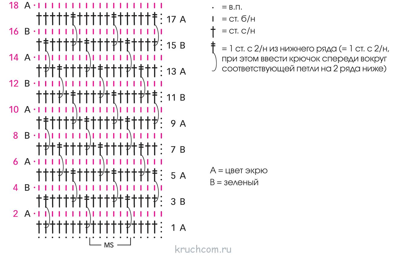 схемы вязания снудов крючком бесплатные схемы и описания для