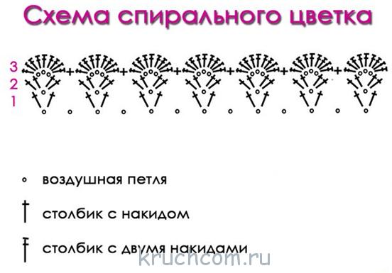 схемы вязания цветов крючком бесплатные схемы и описания для