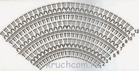 Схема круглой кокетки крючком для женщин фото 828
