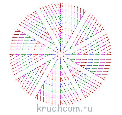 схемы вязания круга крючком бесплатные схемы и описания для